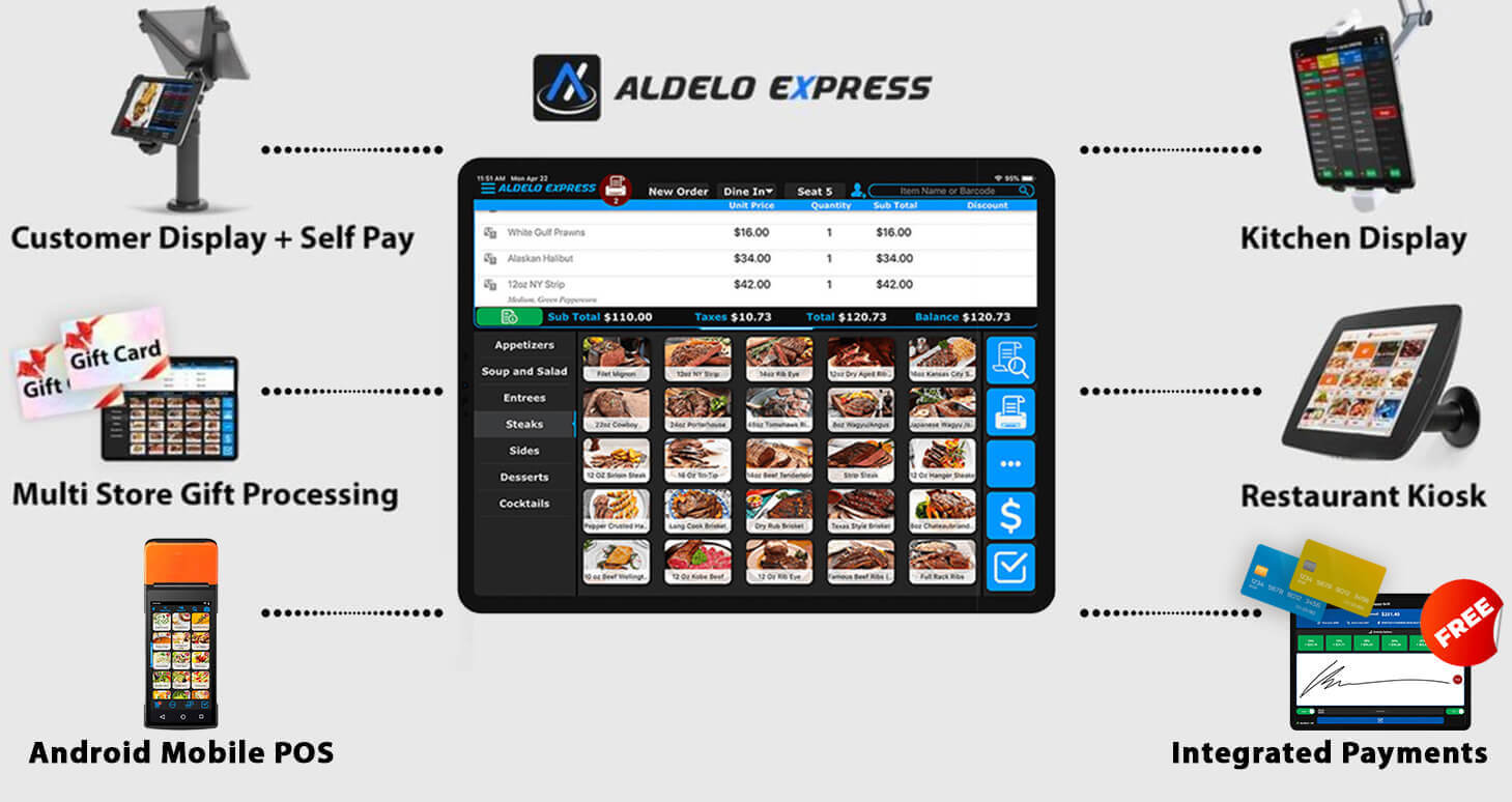 Express POS Fully Integrated
