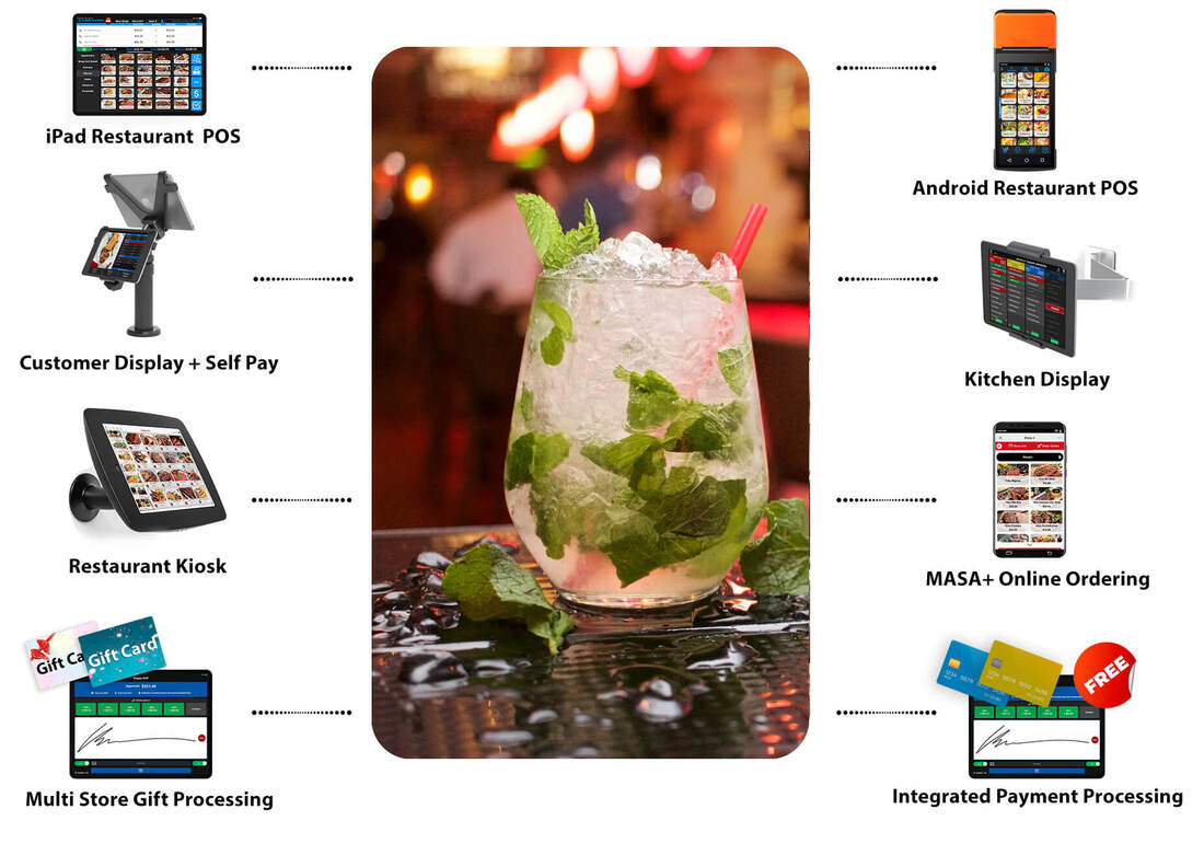 Aldelo POS for Bar and Pubs