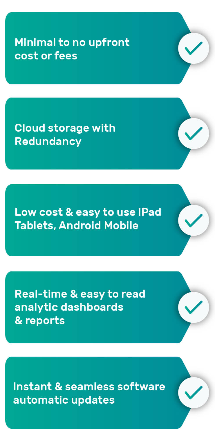 low cost, cloud storage, real-time sync data & reports, seamless software updates